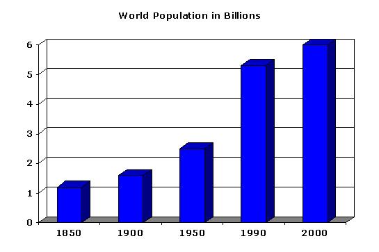World History For Us All: Big Era 9
